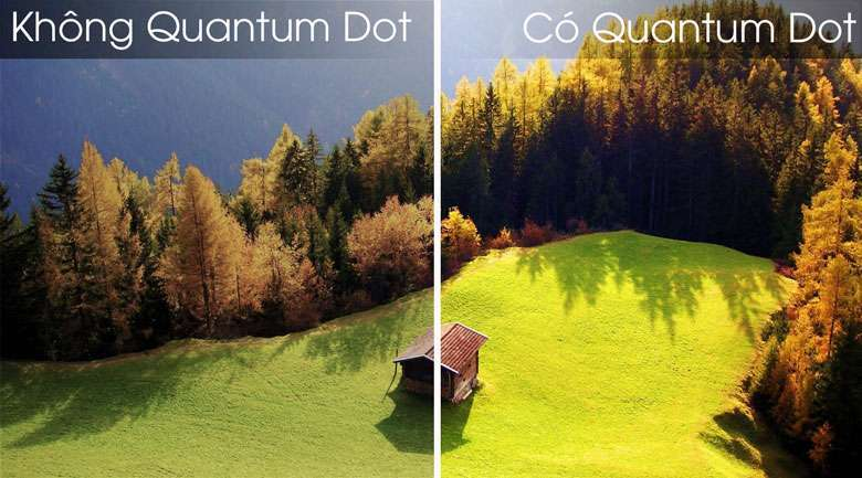 Công nghệ Quantum Dot - Smart Tivi Khung Tranh QLED Samsung 4K 55 inch QA55LS03R