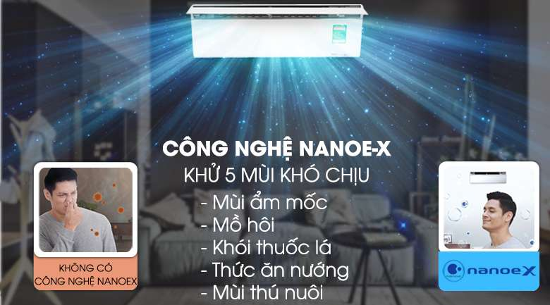 NanoeX - Máy lạnh Panasonic Inverter 2 HP CU/CS-VU18UKH-8